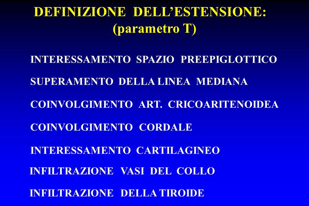 DEFINIZIONE DELLESTENSIONE: (parametro T) INTERESSAMENTO SPAZIO PREEPIGLOTTICO SUPERAMENTO DELLA LINEA MEDIANA COINVOLGIMENTO ART. CRICOARITENOIDEA CO