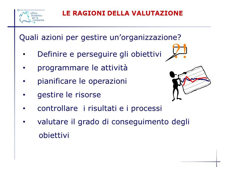 Quali azioni per gestire unorganizzazione? Definire e perseguire gli obiettivi programmare le attività pianificare le operazioni gestire le risorse co