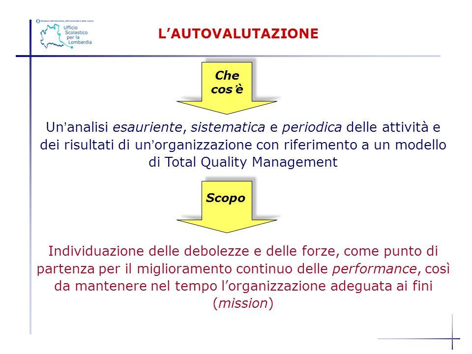 Scopo Unanalisi esauriente, sistematica e periodica delle attività e dei risultati di unorganizzazione con riferimento a un modello di Total Quality M