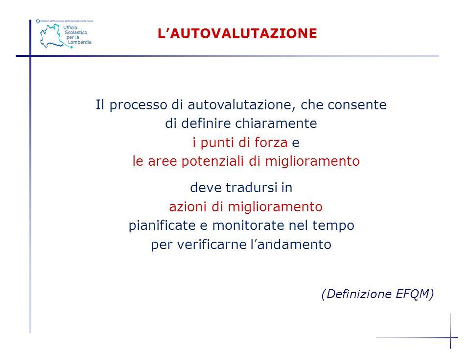 Il processo di autovalutazione, che consente di definire chiaramente i punti di forza e le aree potenziali di miglioramento deve tradursi in azioni di