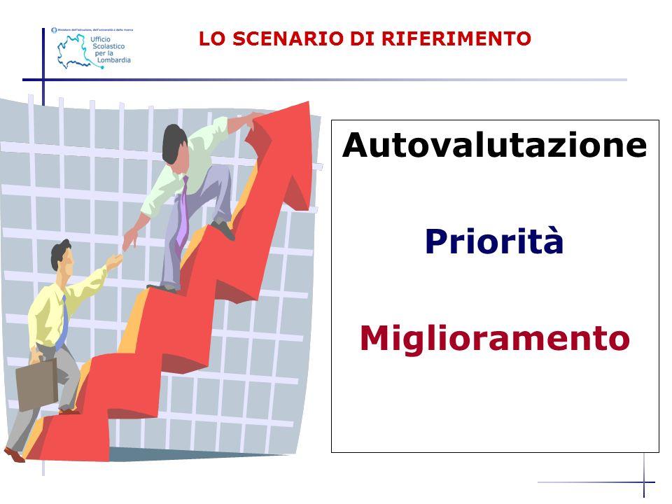 Autovalutazione Priorità Miglioramento LO SCENARIO DI RIFERIMENTO