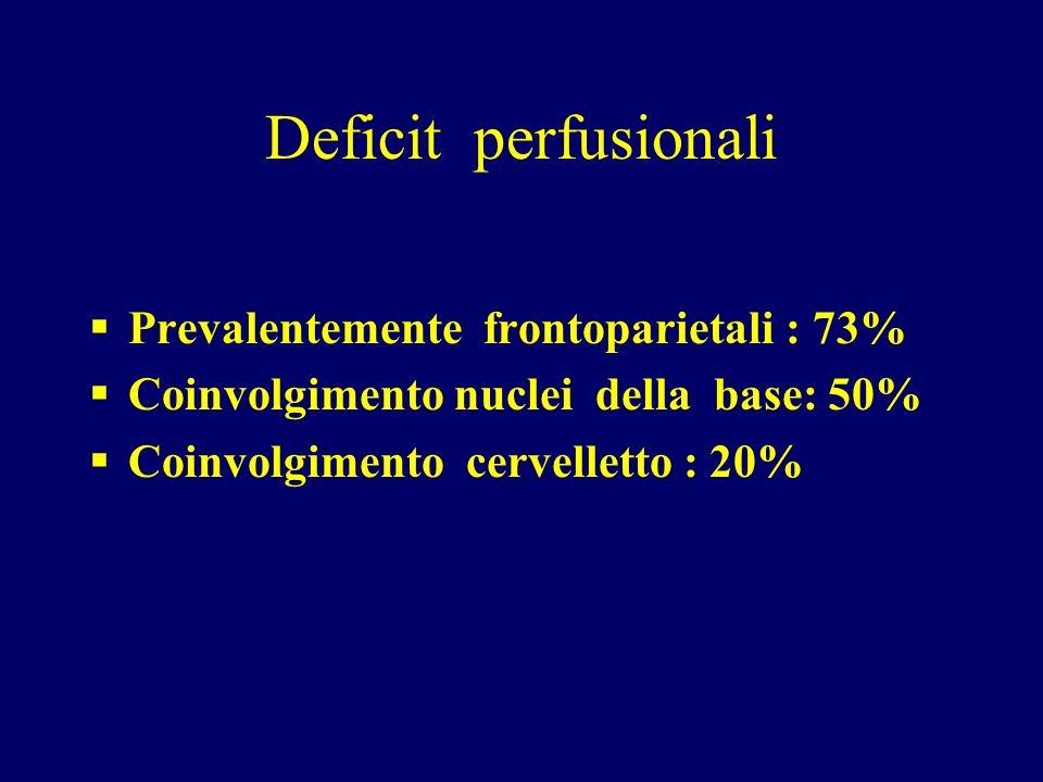 Deficit perfusionali Prevalentemente frontoparietali : 73% Coinvolgimento nuclei della base: 50% Coinvolgimento cervelletto : 20%