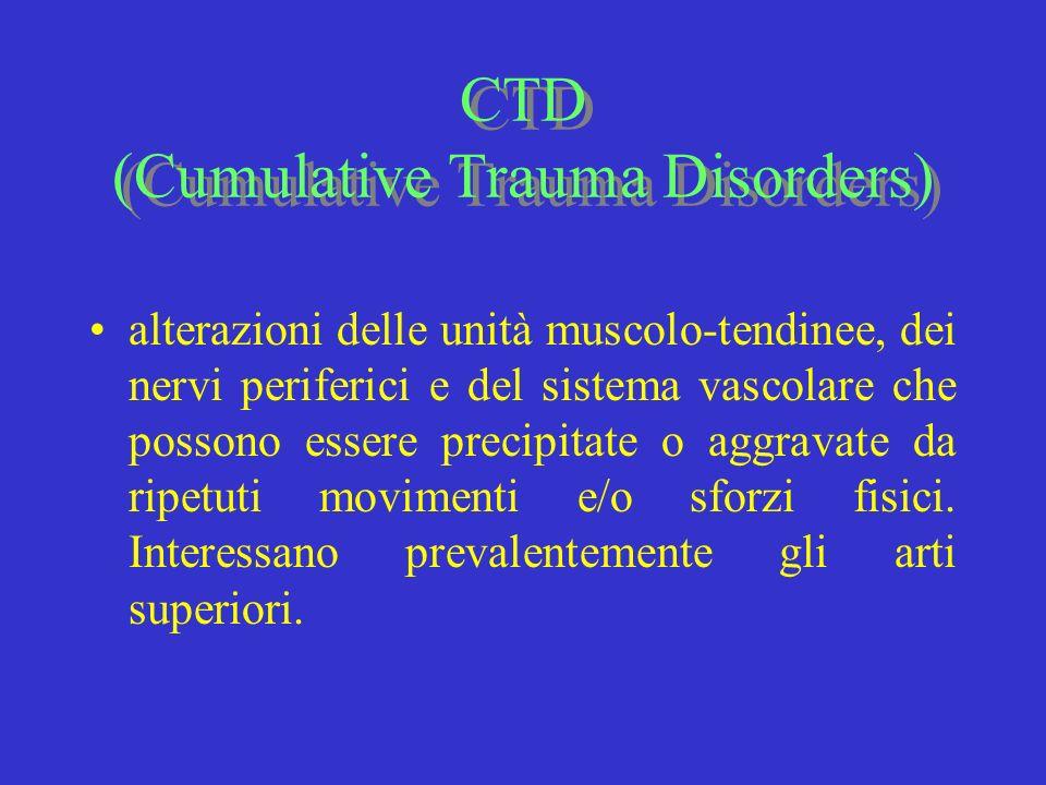 CTD (Cumulative Trauma Disorders) alterazioni delle unità muscolo-tendinee, dei nervi periferici e del sistema vascolare che possono essere precipitat