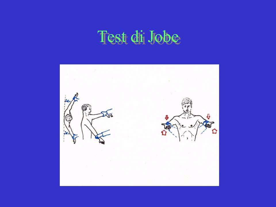 Test di Jobe