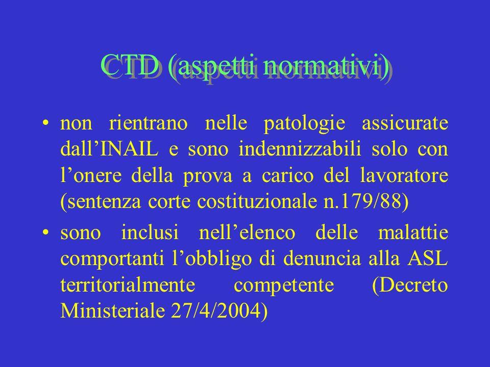 CTD (aspetti normativi) non rientrano nelle patologie assicurate dallINAIL e sono indennizzabili solo con lonere della prova a carico del lavoratore (