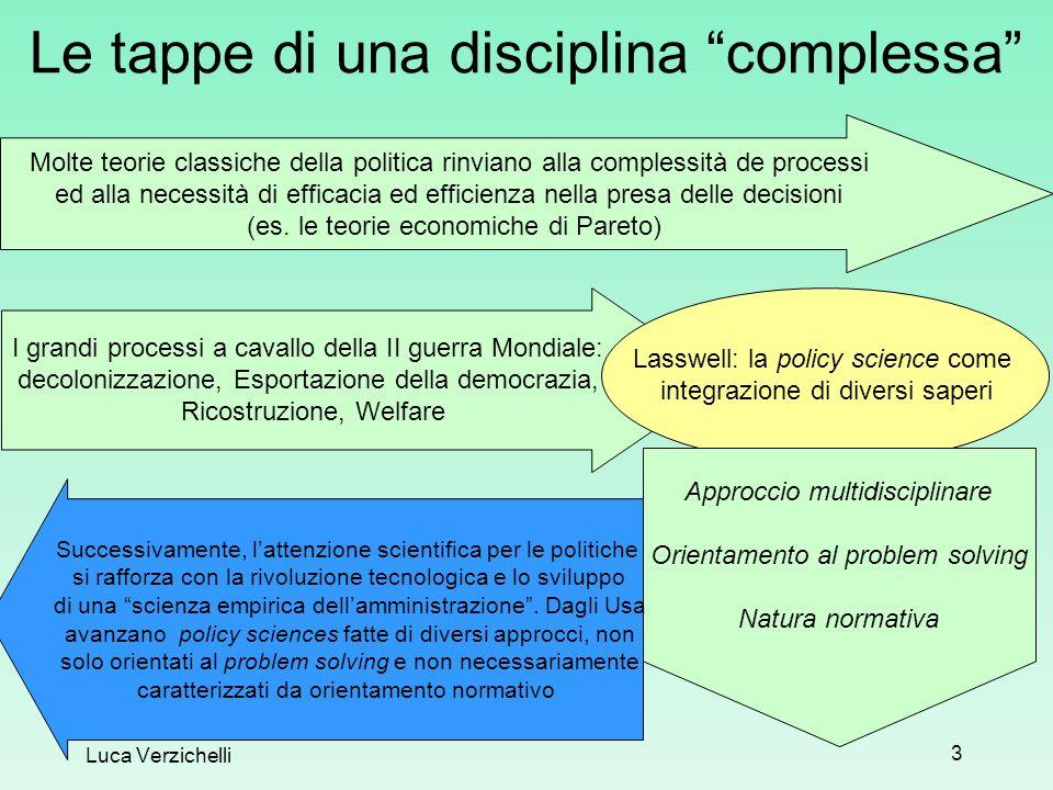 Le tappe di una disciplina complessa Molte teorie classiche della politica rinviano alla complessità de processi ed alla necessità di efficacia ed efficienza nella presa delle decisioni (es.