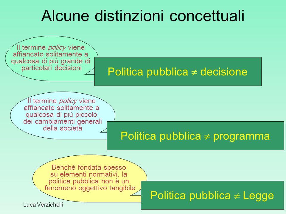 5 Benché fondata spesso su elementi normativi, la politica pubblica non è un fenomeno oggettivo tangibile Il termine policy viene affiancato solitamen