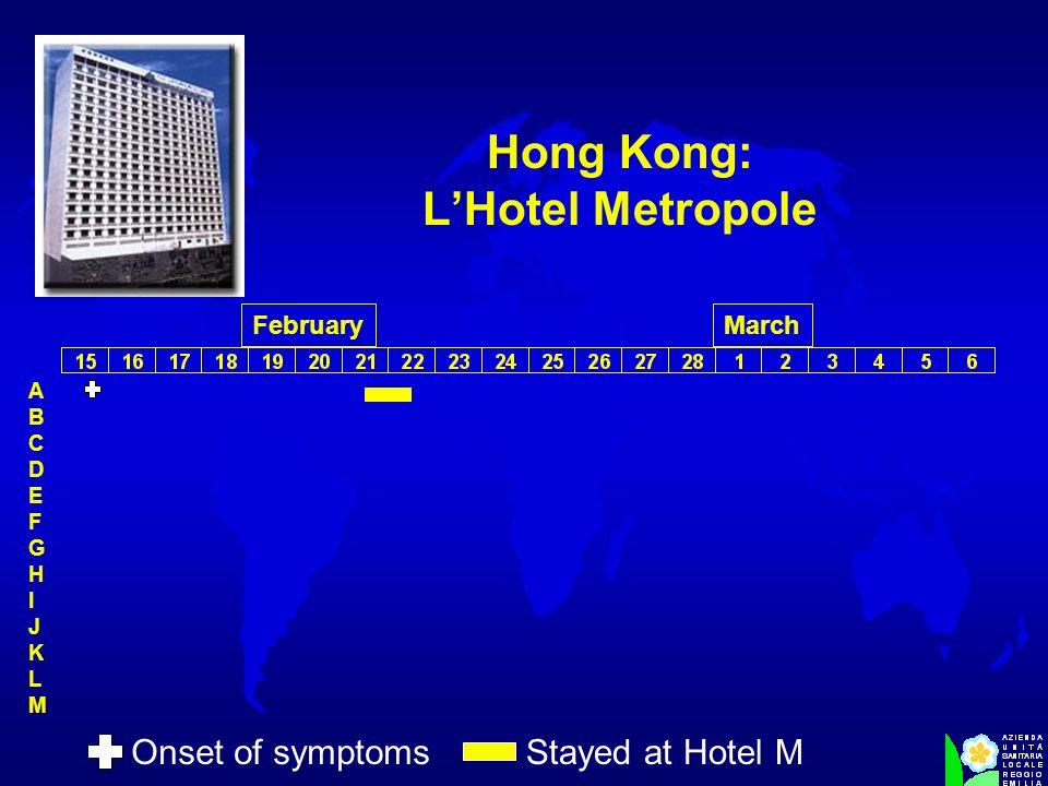 Hong Kong: LHotel Metropole ABCDEFGHIJKLMABCDEFGHIJKLM Onset of symptomsStayed at Hotel M FebruaryMarch
