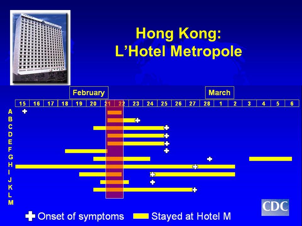 ABCDEFGHIJKLMABCDEFGHIJKLM Onset of symptomsStayed at Hotel M FebruaryMarch Hong Kong: LHotel Metropole