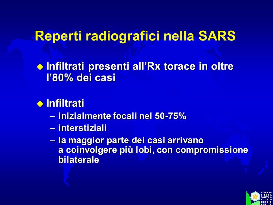 Reperti radiografici nella SARS u Infiltrati presenti allRx torace in oltre l80% dei casi u Infiltrati –inizialmente focali nel 50-75% –interstiziali