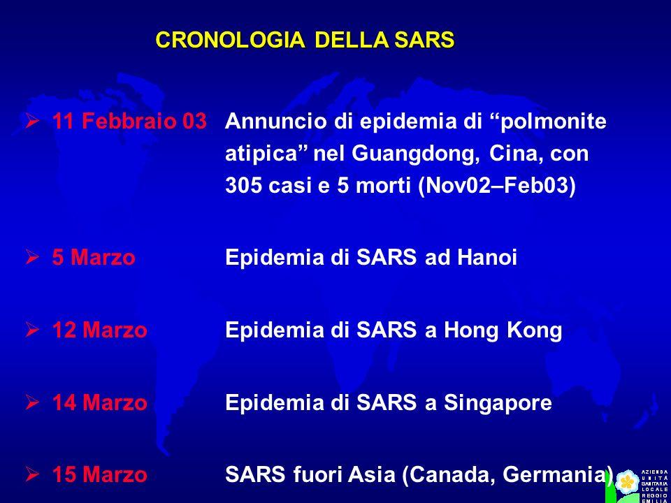 11 Febbraio 03 Annuncio di epidemia di polmonite atipica nel Guangdong, Cina, con 305 casi e 5 morti (Nov02–Feb03) 5 Marzo Epidemia di SARS ad Hanoi 1