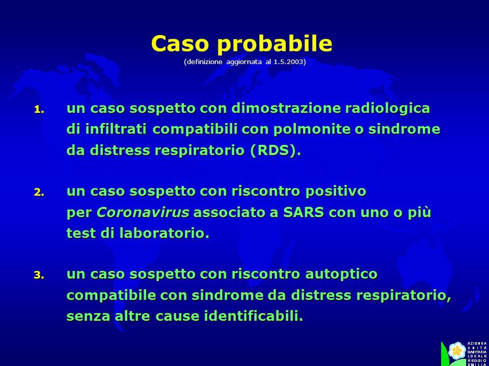 Caso probabile (definizione aggiornata al 1.5.2003) 1. un caso sospetto con dimostrazione radiologica di infiltrati compatibili con polmonite o sindro