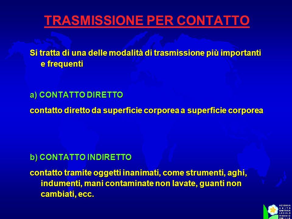 TRASMISSIONE PER CONTATTO Si tratta di una delle modalità di trasmissione più importanti e frequenti a) CONTATTO DIRETTO contatto diretto da superfici