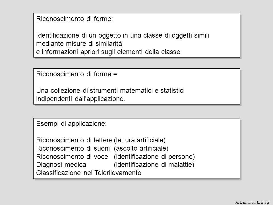 Esempi di applicazione: Riconoscimento di lettere(lettura artificiale) Riconoscimento di suoni(ascolto artificiale) Riconoscimento di voce(identificaz