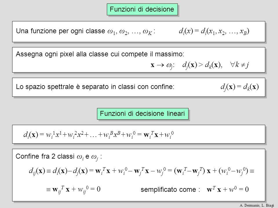 n = w = w |w| w T w 1 d = – w 0 / | w | d(x) = w T x + w 0 = 0 Esempi di confine fra classi A.