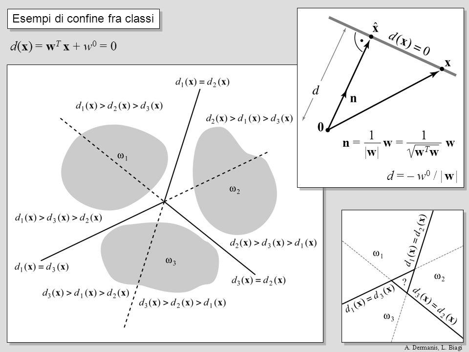 d i (x) = C – i (x),d i (x) = C – [ i (x)] 2,d i (x) = C / i (x) x j : j (x) > k (x), k j d i (x ) > d i (x) i (x ) > i (x) Sostituisci d i (x) = max con ρ i (x) = ρ i (m i,x) = min : Classificazione mediante funzioni di distanza Funzioni di decisione derivate dalla funzione di distanza: m i = centro della classe ω i (in genere la media dei pixel campione) Assegna ogni pixel alla classe con valore minimo della funzione di distanza: A.