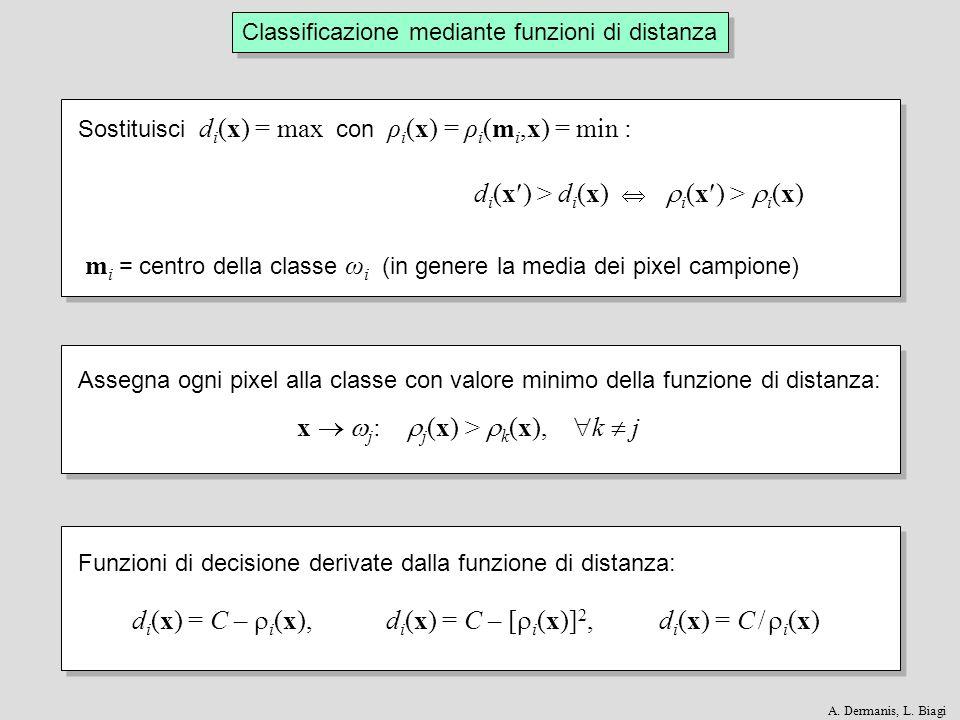 (m i, x) = || x – m i || = (x – m i ) T (x – m i ) Distanza euclidea : Classificazione mediante funzioni di distanza Confini fra le classi ω i e ω j = = iperpiani perpendicolari nel punto medio al segmento unente m i e m j Confini fra le classi ω i e ω j = = iperpiani perpendicolari nel punto medio al segmento unente m i e m j (m i, x) = (m j, x) (m j – m i ) T [x – ½ (m i + m j )] = 0 (m i, x) = (m j, x) (m j – m i ) T [x – ½ (m i + m j )] = 0 A.