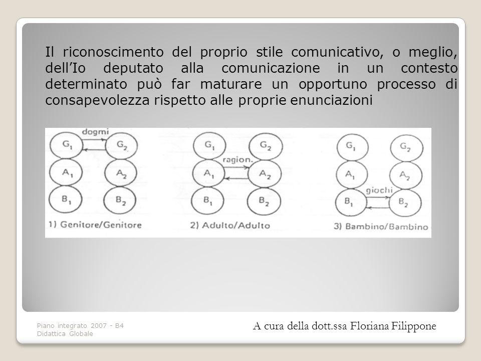 Piano integrato 2007 - B4 Didattica Globale Il riconoscimento del proprio stile comunicativo, o meglio, dellIo deputato alla comunicazione in un conte
