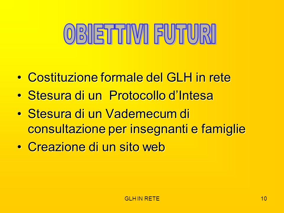 GLH IN RETE10 Costituzione formale del GLH in reteCostituzione formale del GLH in rete Stesura di un Protocollo dIntesaStesura di un Protocollo dIntes