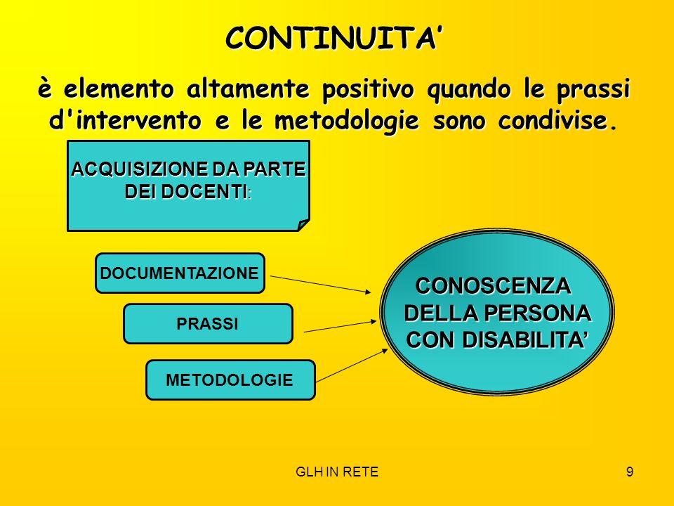GLH IN RETE9 CONTINUITA è elemento altamente positivo quando le prassi d'intervento e le metodologie sono condivise è elemento altamente positivo quan