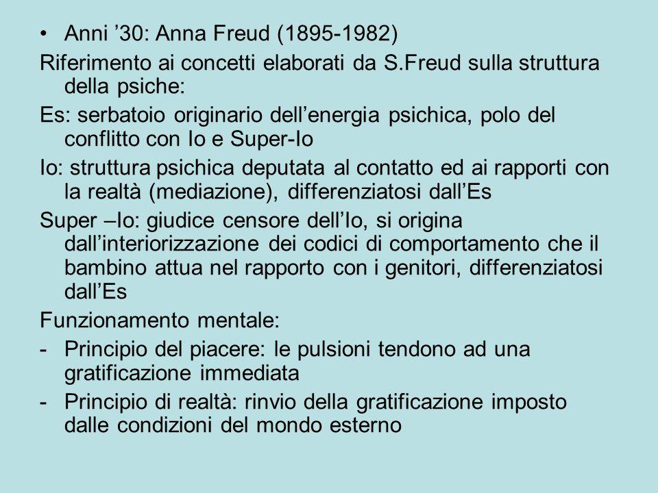 Anni 30: Anna Freud (1895-1982) Riferimento ai concetti elaborati da S.Freud sulla struttura della psiche: Es: serbatoio originario dellenergia psichica, polo del conflitto con Io e Super-Io Io: struttura psichica deputata al contatto ed ai rapporti con la realtà (mediazione), differenziatosi dallEs Super –Io: giudice censore dellIo, si origina dallinteriorizzazione dei codici di comportamento che il bambino attua nel rapporto con i genitori, differenziatosi dallEs Funzionamento mentale: -Principio del piacere: le pulsioni tendono ad una gratificazione immediata -Principio di realtà: rinvio della gratificazione imposto dalle condizioni del mondo esterno