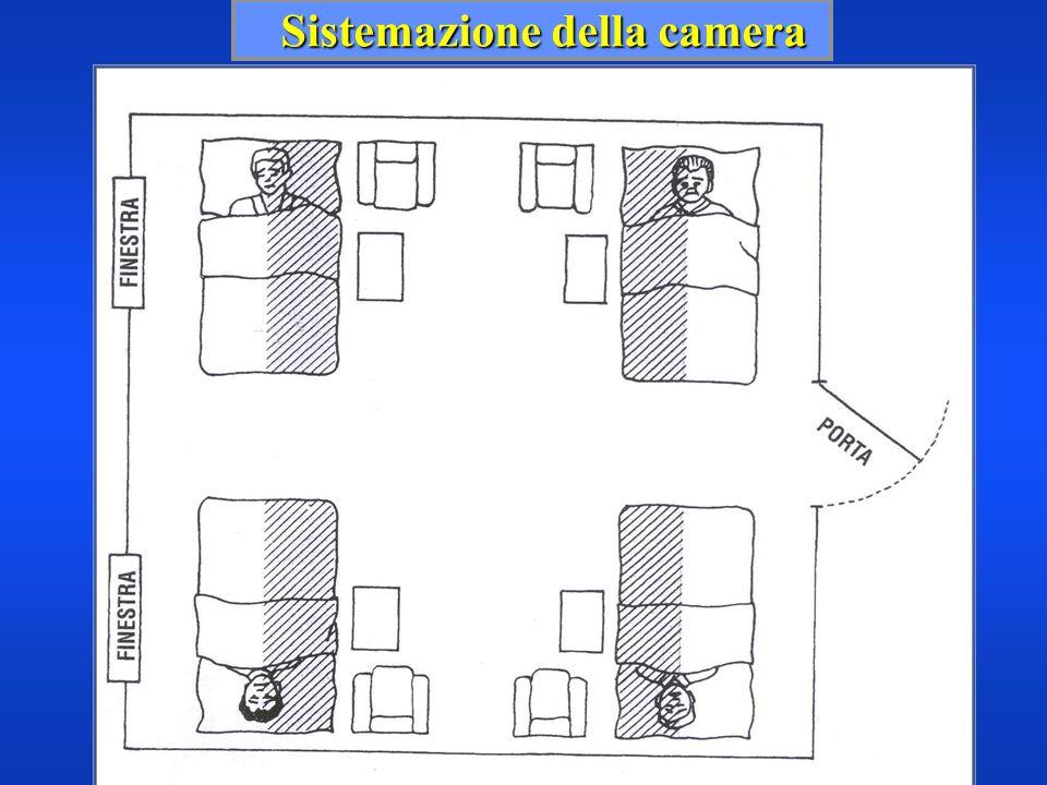 Sistemazione della camera Sistemazione della camera
