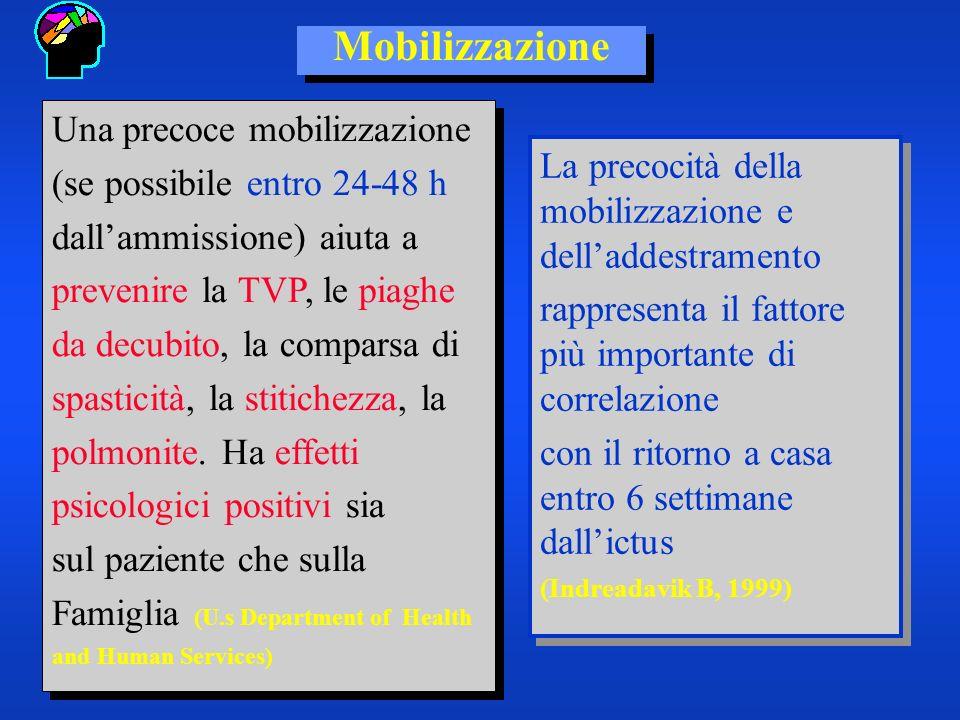 Mobilizzazione Una precoce mobilizzazione (se possibile entro 24-48 h dallammissione) aiuta a prevenire la TVP, le piaghe da decubito, la comparsa di