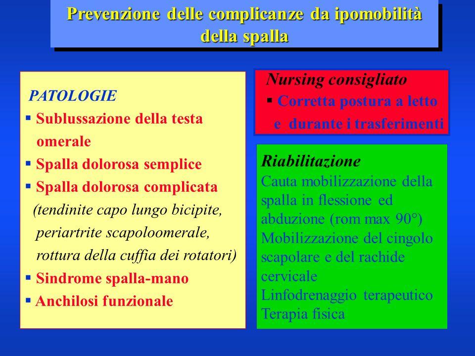 Prevenzione delle complicanze da ipomobilità della spalla Prevenzione delle complicanze da ipomobilità della spalla PATOLOGIE Sublussazione della test