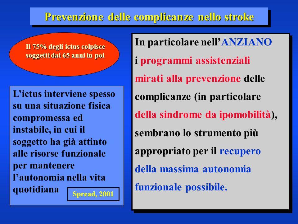 Prevenzione delle complicanze nello stroke In particolare nellANZIANO i programmi assistenziali mirati alla prevenzione delle complicanze (in particol
