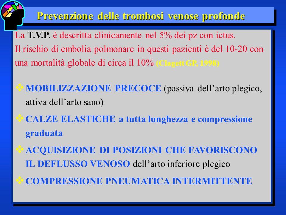 FREQUENZA VALUTAZIONE Problemi di deglutizione legati a deficit funzionali delle labbra, lingua, palato faringe ed esofago prossimale, sono presenti nei pazienti con ictus in misura variabile fra il 13% (lesione unilaterale ed il 71% (lesioni bilaterali o del tronco) (Hamdy S, 1996) (BSA) Clinica (BSA) (Horner J, 1991) Videofluoroscopia (BSA) Clinica (BSA) (Horner J, 1991) Videofluoroscopia Trattamento della disfagia e prevenzione dellaspirazione A breve termine è generalmente favorevole: il 50% dei pazienti presenta una regressione del sintomo dopo 7 giorni (ONeil PA, 2000) A breve termine è generalmente favorevole: il 50% dei pazienti presenta una regressione del sintomo dopo 7 giorni (ONeil PA, 2000) PROGNOSI Problemi di deglutizione legati a deficit funzionali delle labbra, lingua, palato, faringe ed esofago prossimale, sono presenti nei pazienti con ictus in misura variabile fra il 13% (lesione unilaterale ed il 71% (lesioni bilaterali o del tronco) (Hamdy S, 1996)