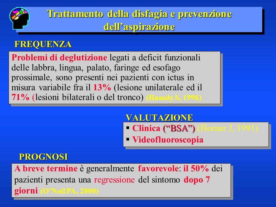 FREQUENZA VALUTAZIONE Problemi di deglutizione legati a deficit funzionali delle labbra, lingua, palato faringe ed esofago prossimale, sono presenti n