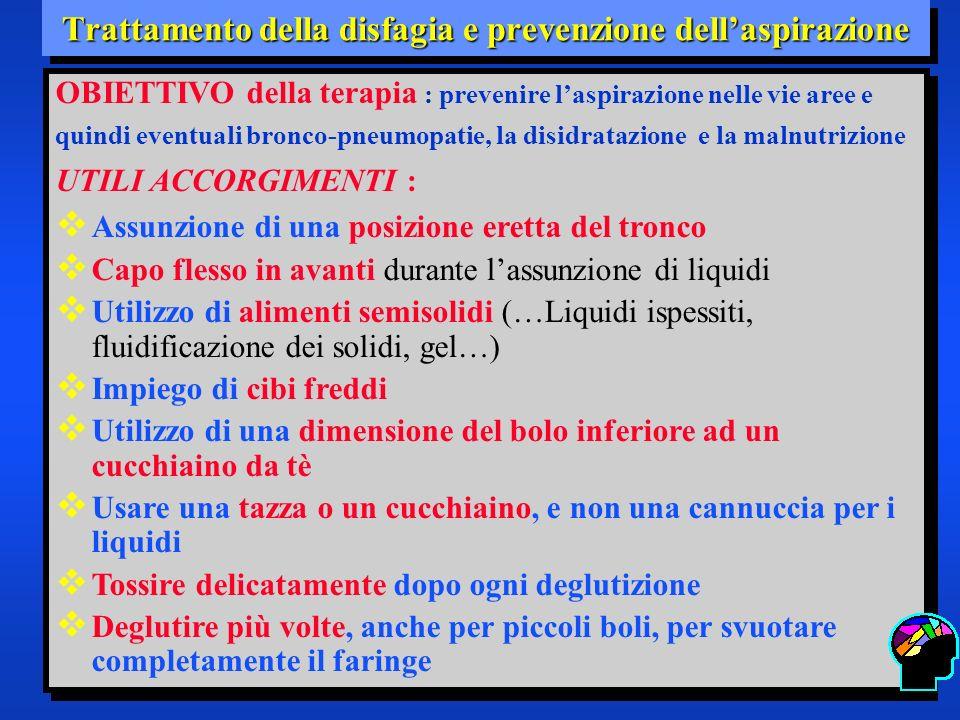 Trattamento della disfagia e prevenzione dellaspirazione OBIETTIVO della terapia : prevenire laspirazione nelle vie aree e quindi eventuali bronco-pne