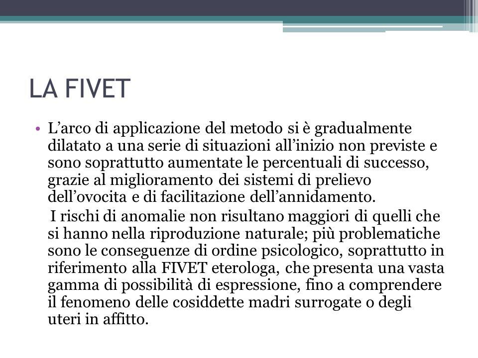 LA FIVET Larco di applicazione del metodo si è gradualmente dilatato a una serie di situazioni allinizio non previste e sono soprattutto aumentate le