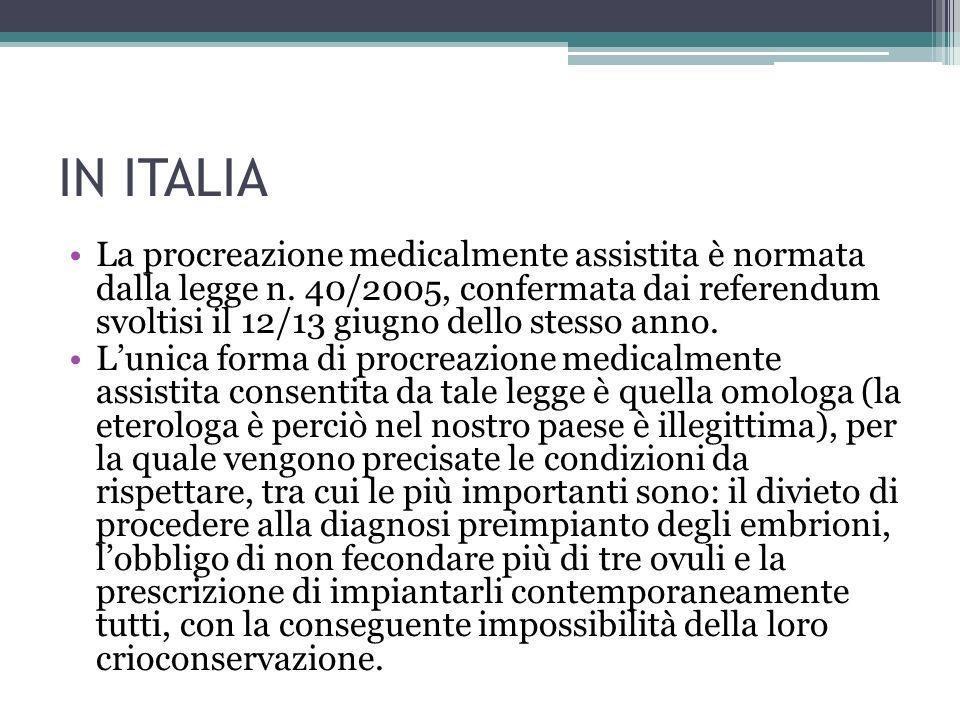 IN ITALIA La procreazione medicalmente assistita è normata dalla legge n. 40/2005, confermata dai referendum svoltisi il 12/13 giugno dello stesso ann