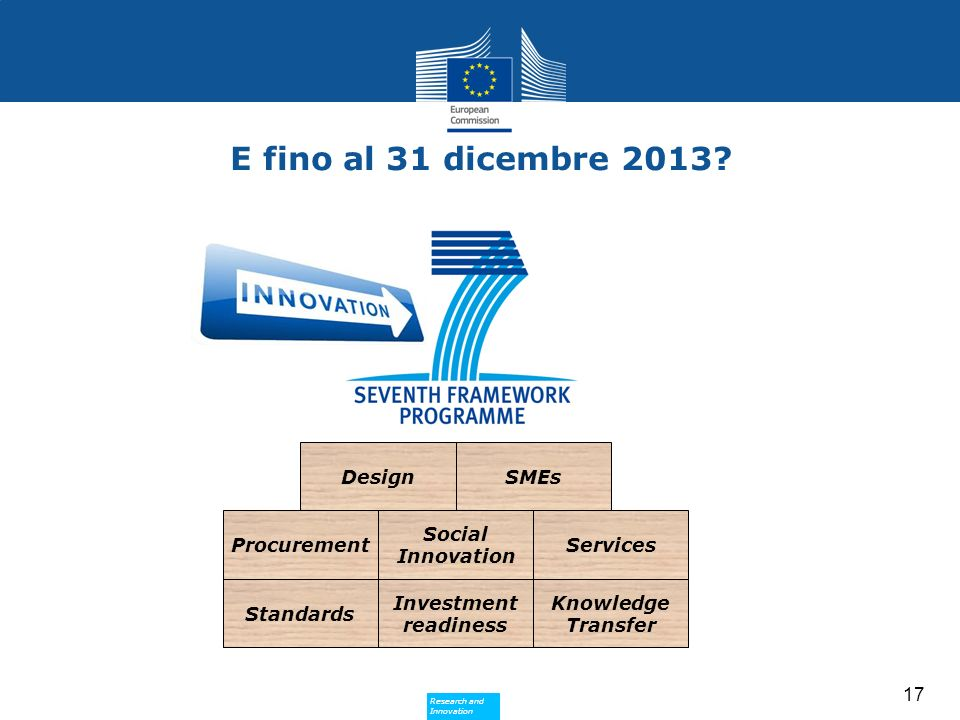 Research and Innovation Research and Innovation 17 Procurement Standards Investment readiness Services SMEs Social Innovation Design Knowledge Transfer E fino al 31 dicembre 2013