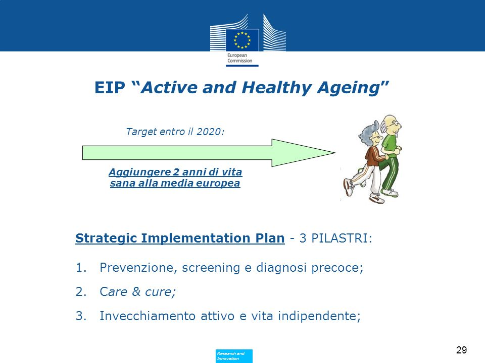Research and Innovation Research and Innovation 29 Strategic Implementation Plan - 3 PILASTRI: 1.Prevenzione, screening e diagnosi precoce; 2.Care & c