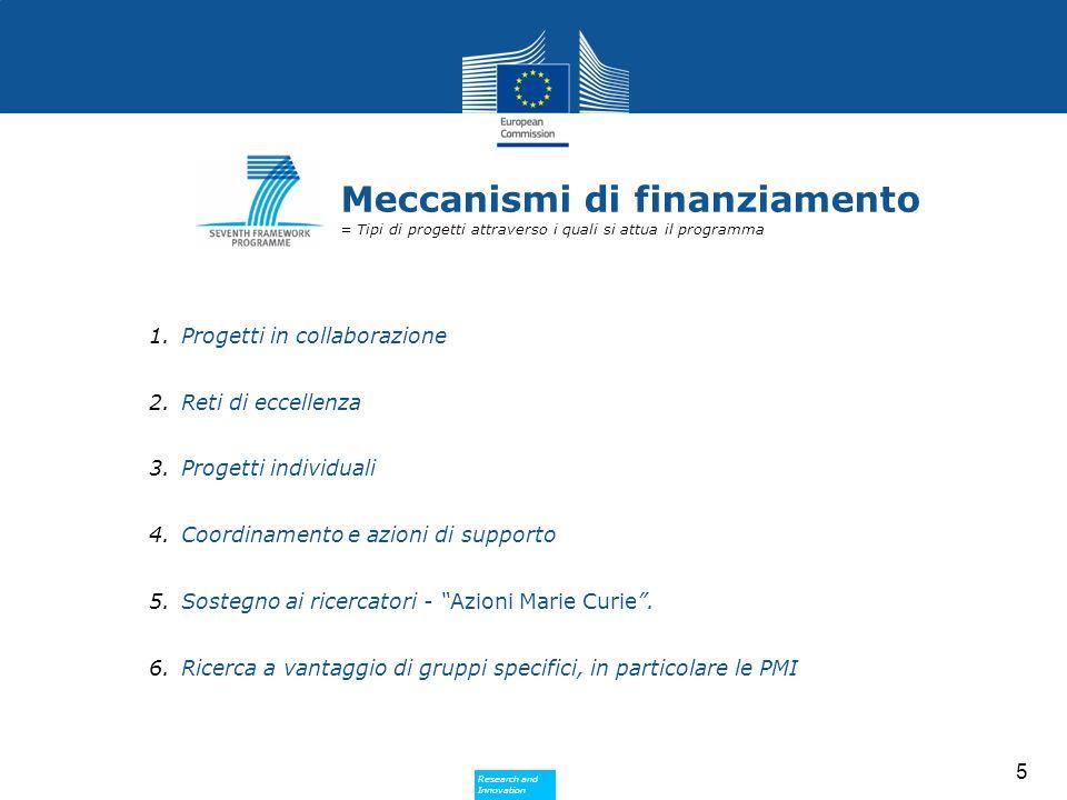 Research and Innovation Research and Innovation 6 Principio di base = COFINANZIAMENTO.