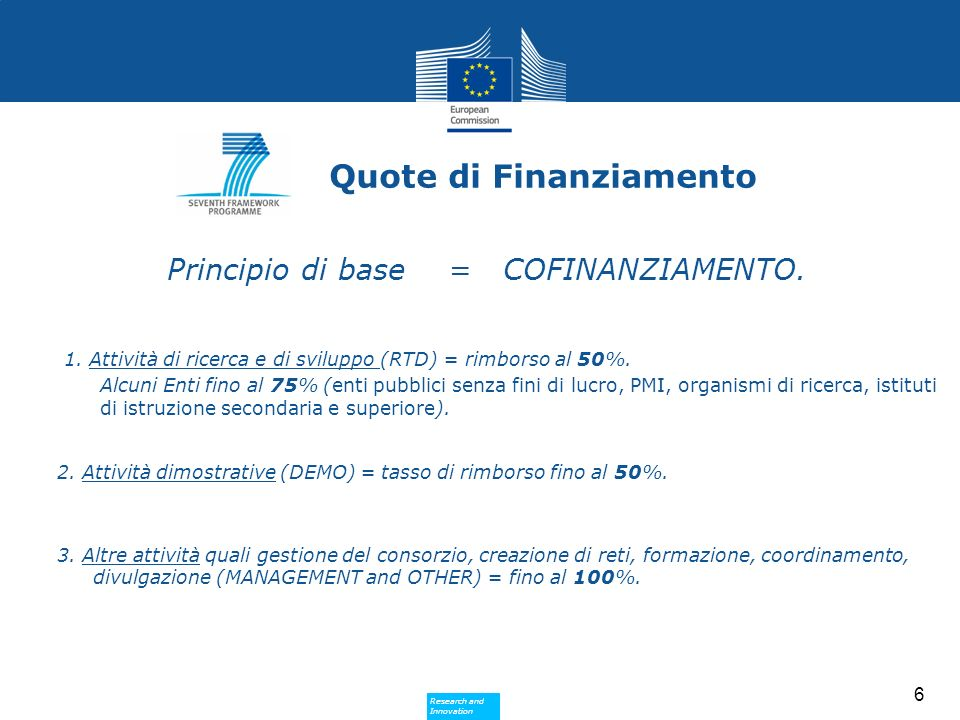 Research and Innovation Research and Innovation 6 Principio di base = COFINANZIAMENTO.