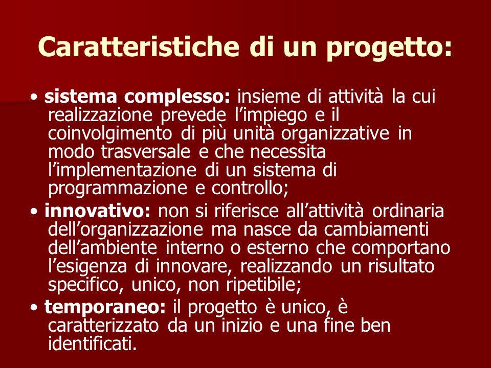 Caratteristiche di un progetto: sistema complesso: insieme di attività la cui realizzazione prevede limpiego e il coinvolgimento di più unità organizz