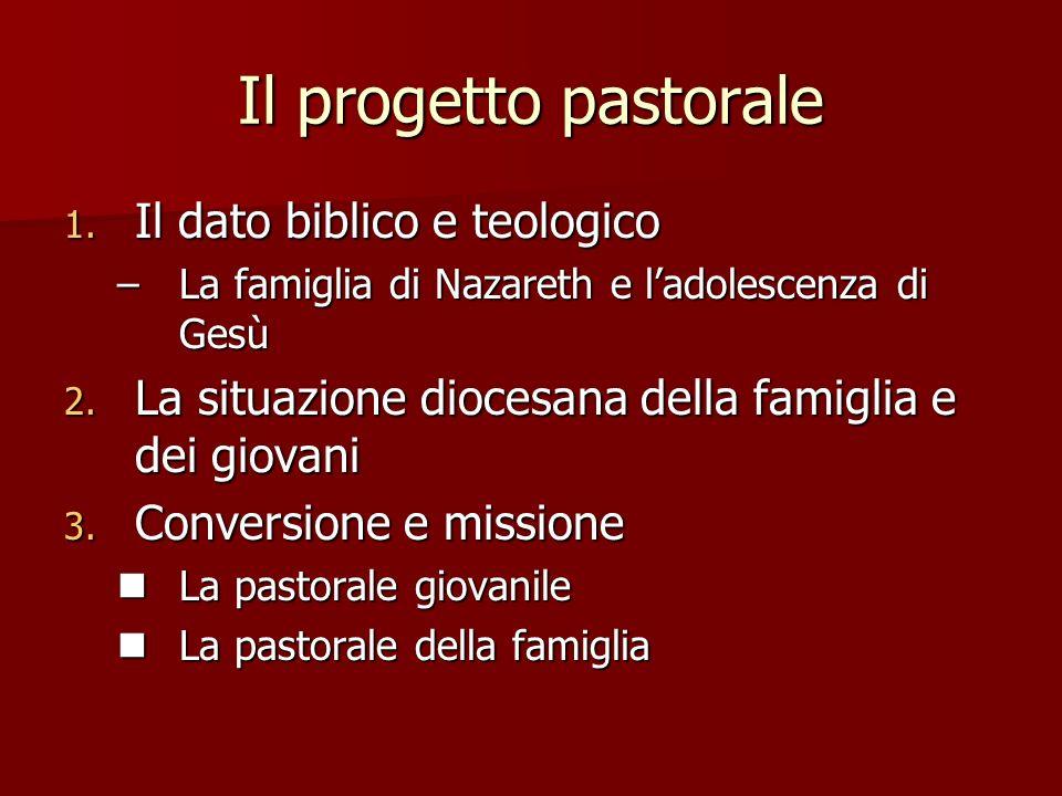 Il progetto pastorale 1. Il dato biblico e teologico –La famiglia di Nazareth e ladolescenza di Gesù 2. La situazione diocesana della famiglia e dei g