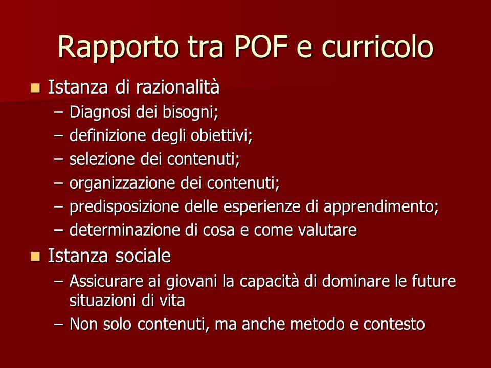 Rapporto tra POF e curricolo Istanza di razionalità Istanza di razionalità –Diagnosi dei bisogni; –definizione degli obiettivi; –selezione dei contenu