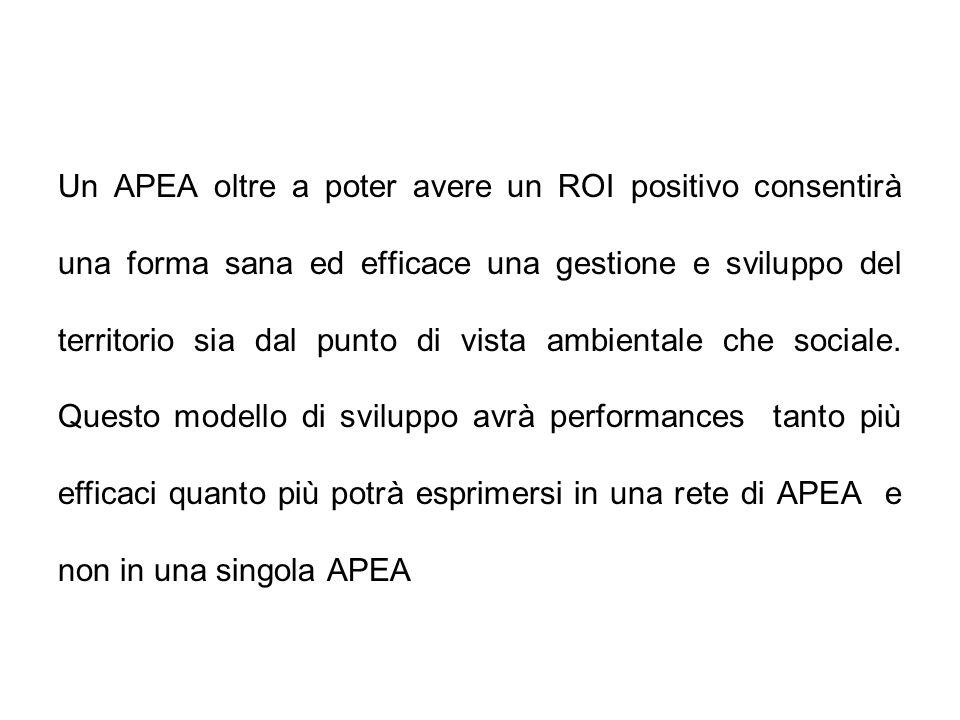 Un APEA oltre a poter avere un ROI positivo consentirà una forma sana ed efficace una gestione e sviluppo del territorio sia dal punto di vista ambientale che sociale.