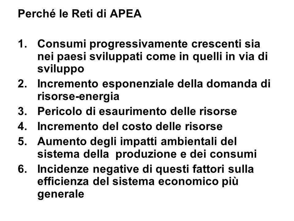 Perché le Reti di APEA 1.Consumi progressivamente crescenti sia nei paesi sviluppati come in quelli in via di sviluppo 2.Incremento esponenziale della