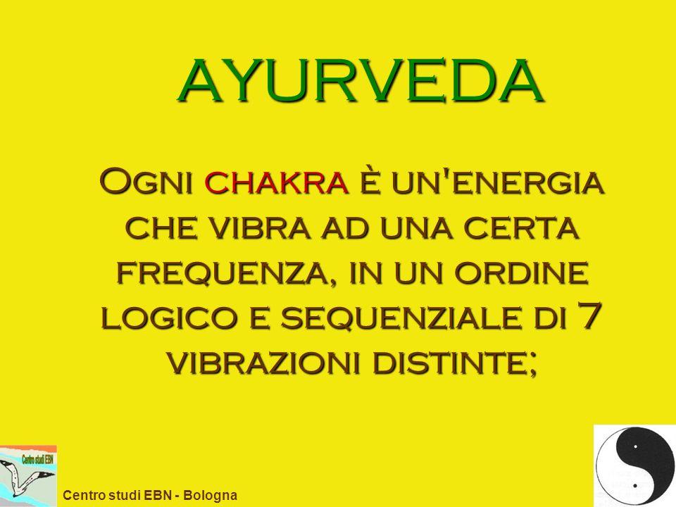 AYURVEDA Ogni chakra è un'energia che vibra ad una certa frequenza, in un ordine logico e sequenziale di 7 vibrazioni distinte; Centro studi EBN - Bol