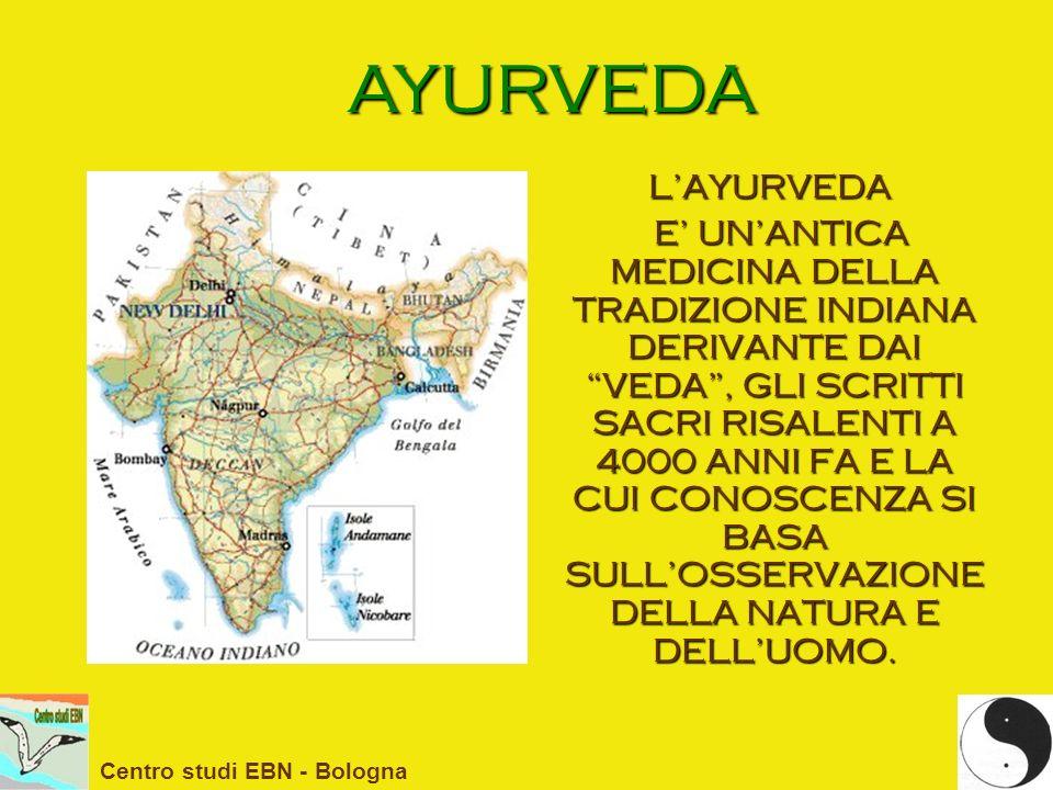AYURVEDA Il termine Ayurveda deriva da cioè conoscenza e da cioè vita, quindi significa conoscenza della vita o meglio arte del buon vivere.