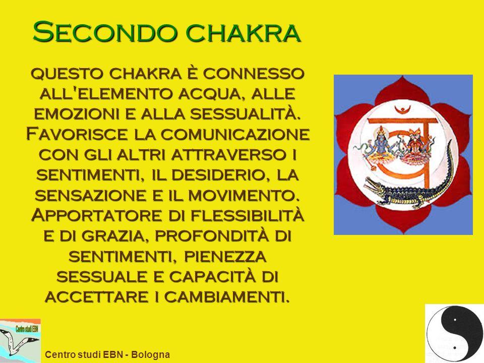 Secondo chakra questo chakra è connesso all'elemento acqua, alle emozioni e alla sessualità. Favorisce la comunicazione con gli altri attraverso i sen