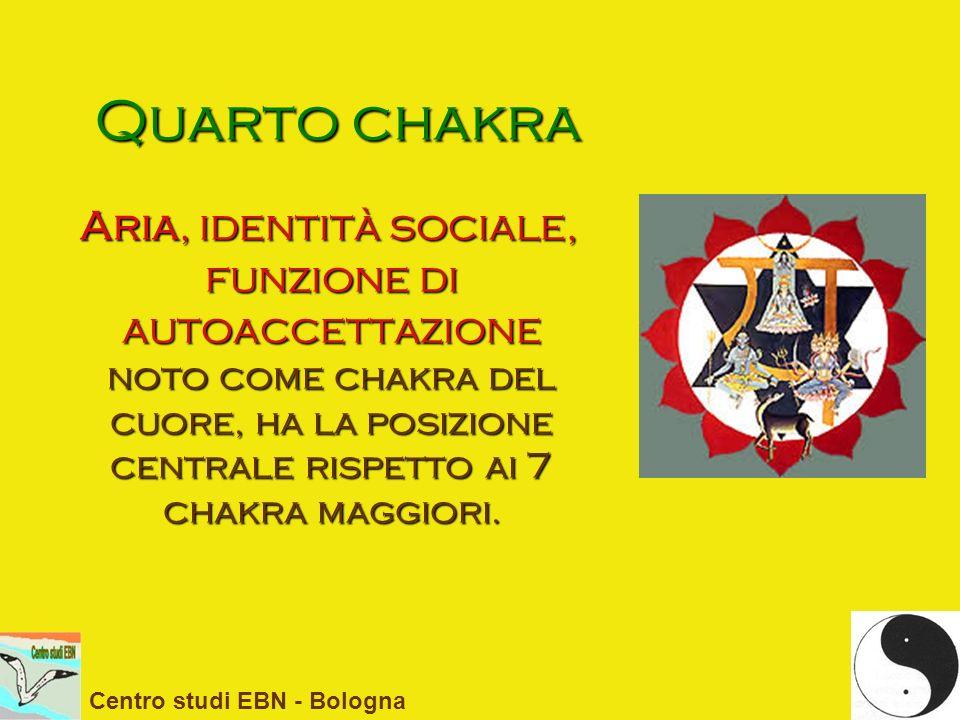 Quarto chakra Aria, identità sociale, funzione di autoaccettazione noto come chakra del cuore, ha la posizione centrale rispetto ai 7 chakra maggiori.
