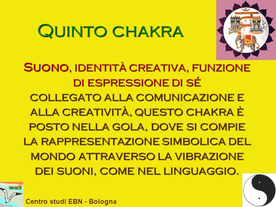 Quinto chakra Suono, identità creativa, funzione di espressione di sé collegato alla comunicazione e alla creatività, questo chakra è posto nella gola