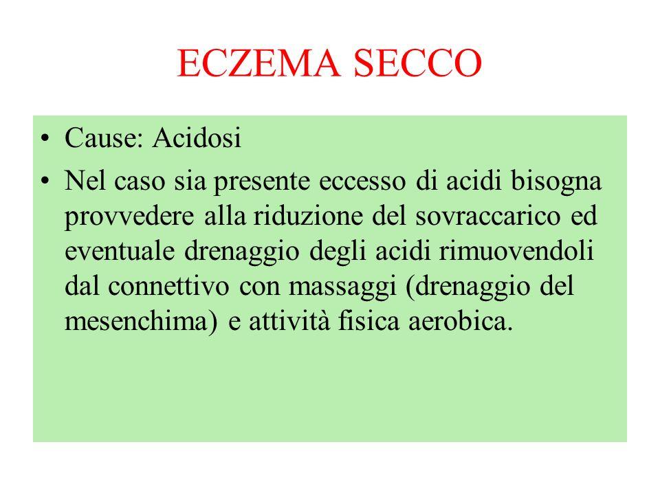 ECZEMA SECCO Cause: Acidosi Nel caso sia presente eccesso di acidi bisogna provvedere alla riduzione del sovraccarico ed eventuale drenaggio degli aci