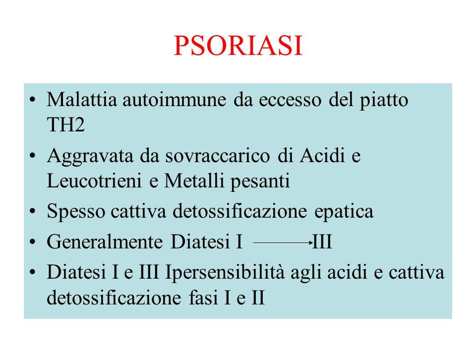 PSORIASI Malattia autoimmune da eccesso del piatto TH2 Aggravata da sovraccarico di Acidi e Leucotrieni e Metalli pesanti Spesso cattiva detossificazi